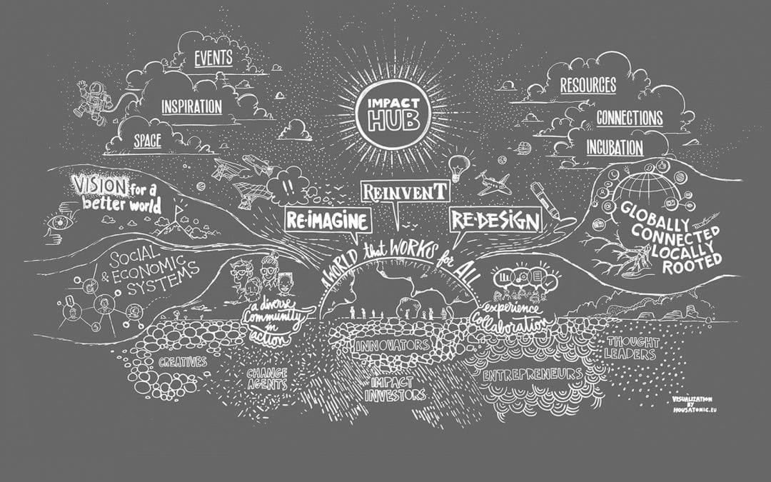 Visual representation of a network
