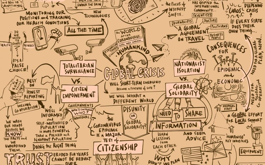 La crisi COVID19 descritta da Yuval Noah Harari